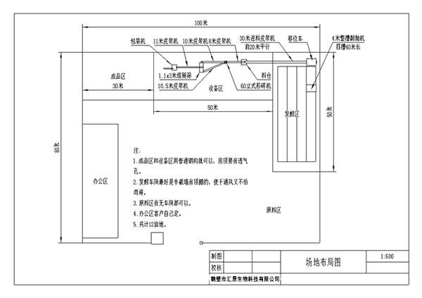 年产2万吨bob登陆电脑版生产线建厂规划图